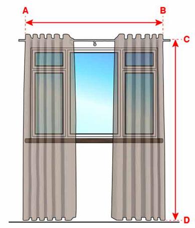 замеры шторы на люверсах